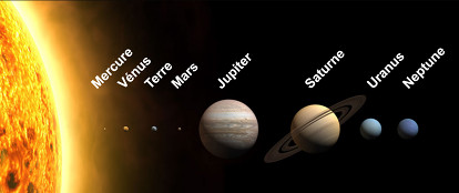 [cours] système solaire, terre