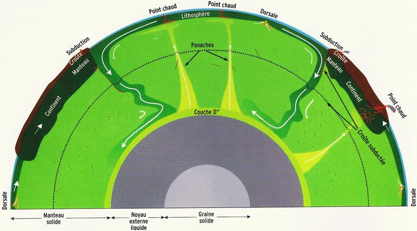 Chap IV) structure interne de la Terre